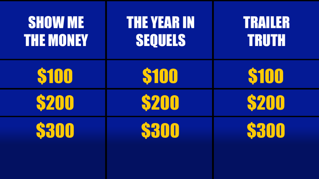 Celebrity Pop Culture Jeopardy Categories