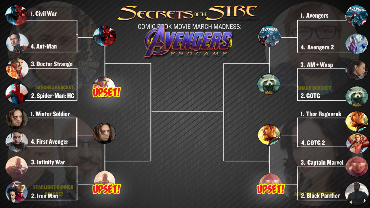 March Marvel Movie Madness